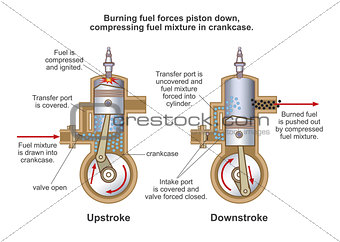 6.desel engine energy [Converted]