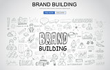 Brand Building concept with Business Doodle design style: compan