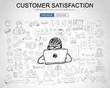 Customer Satisfaction concept with Business Doodle design style: