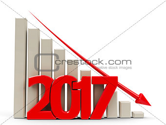 Business graph down 2017