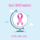 Breast cancer awareness poster in english