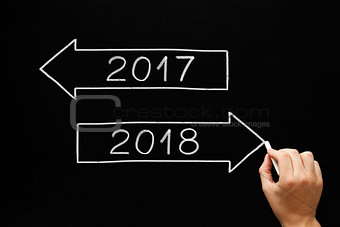 Going Ahead to Year 2018