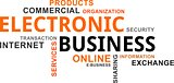 word cloud - electronic business