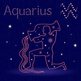 Zodiac sign Aquarius