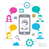 Social media communication concept