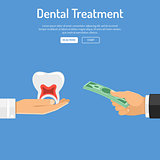 Dental Treatment Concept