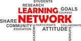 word cloud - learning network