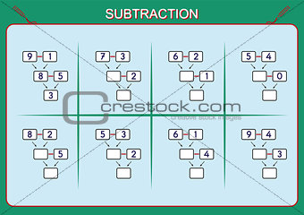 Practice your subtraction 0 to 10, math worksheet for kids
