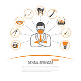 Dental Services and stomatology infographics