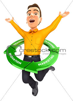 3d man jumping inside success cycle