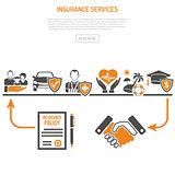 Insurance Services Process Concept