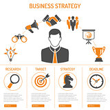 Business Strategy Process Concept