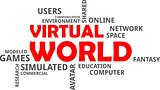 word cloud - virtual world