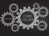 core values and business conception words in gears infographic o