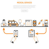 medicine and healthcare process concept