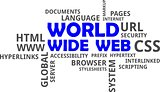 word cloud - world wide web