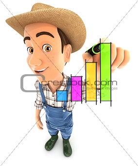 3d farmer hand drawn graph