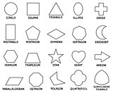 education basic geometric shapes with captions