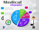 infographic medical treatment