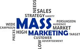 word cloud - mass marketing