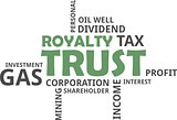 word cloud - royalty trust
