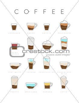 Poster coffee flat