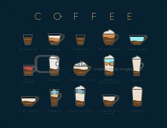 Poster coffee flat dark blue
