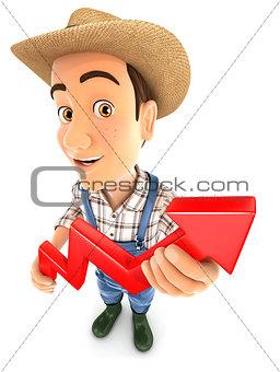 3d farmer holding a growing curve