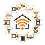 Smart Home and Internet of Things
