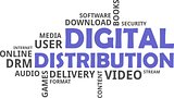 word cloud - digital distribution
