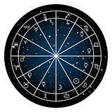 Astrology zodiac with natal chart, zodiac signs and planets