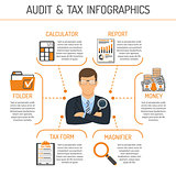 Auditing, Tax process, Accounting Infographics