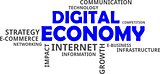 word cloud - digital economy