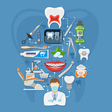 Dental Services Infographics