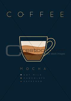 Poster coffee mocha