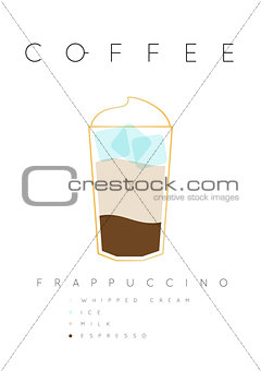 Poster coffee frappuccino white