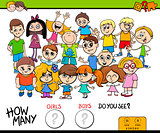 counting girls and boys educational game for kids