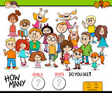 counting girls and boys educational game