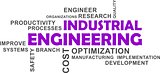 word cloud - industrial engineering
