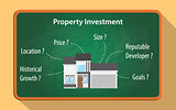 property investment checklist on the greenboard vector graphic