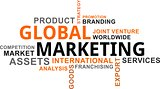 word cloud - global marketing