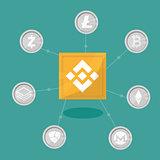 Blockchain binance - Cryptocurrency exchange technology in flat design style
