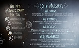 Blackboard Displaying Brand Values In Coffee Shop