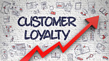 Customer Loyalty Drawn on White Wall. 3d