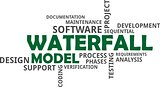 word cloud - waterfall model