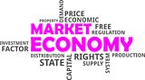 word cloud - market economy