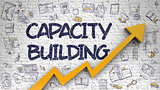 Capacity Building Drawn on White Brickwall. 3d