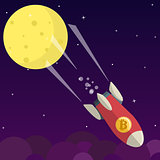 Bitcoin falls down from the moon