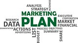 word cloud - marketing plan