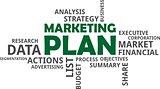 word cloud - marketing plan